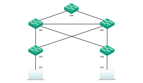 Configure and Troubleshoot Cisco Spanning Tree (STP